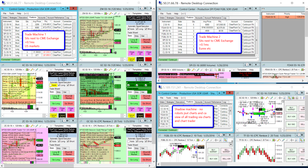 How to winning at binary options trading 2015 90