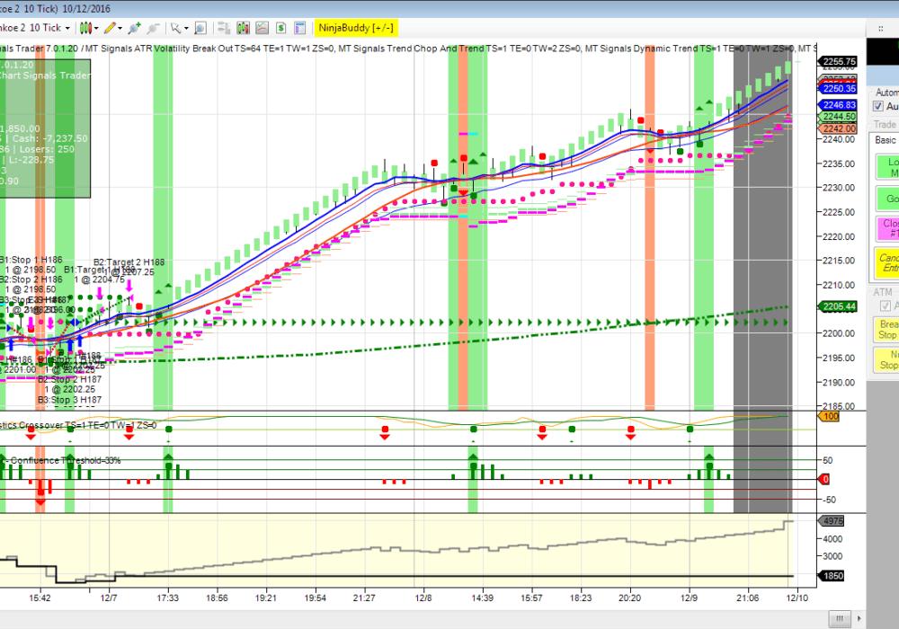 MTU7-Generic-Chart-signals-AutoTrader-with-NinjaBuddy-realtime-control