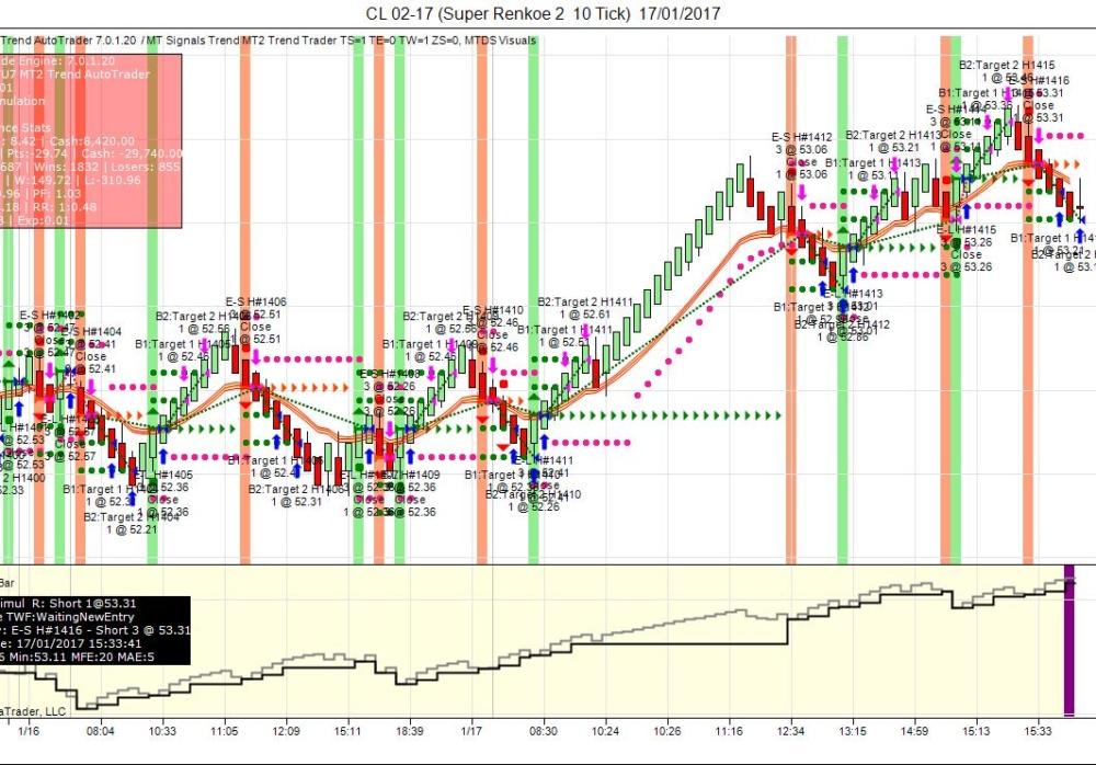 MTU7-MT2-Trader-signals-AutoTrader