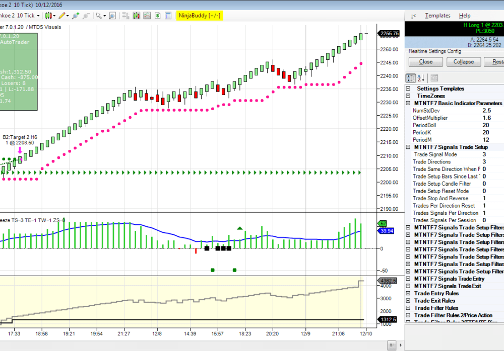 NinjaTrader Strategies Automated Trading Systems - MicroTrends NinjaTrader