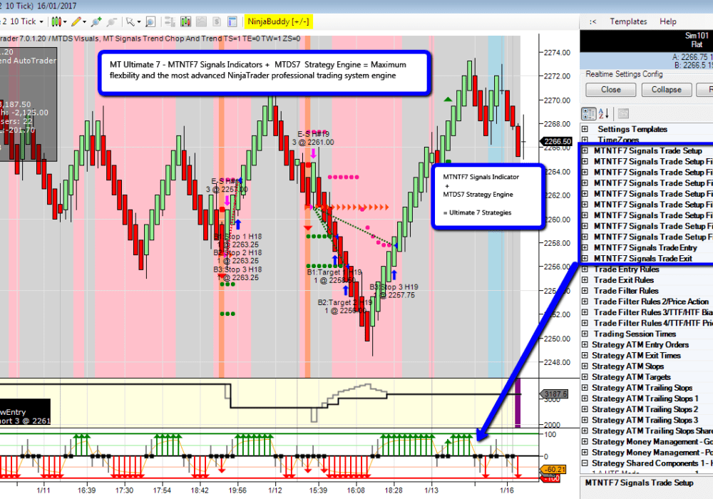 MT_Ultimate_7_-_MTNTF7_Signals_Indicators_+__MTDS7__Strategy_Engine_=_Maximum_flexbility_and_the_most_advanced_NinjaTrader_professional_trading_systems
