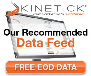 Kinetick Free Data