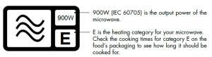 Microwave Power Label
