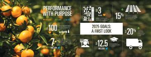 A first look at PepsiCo's 2025 Sustainability goals
