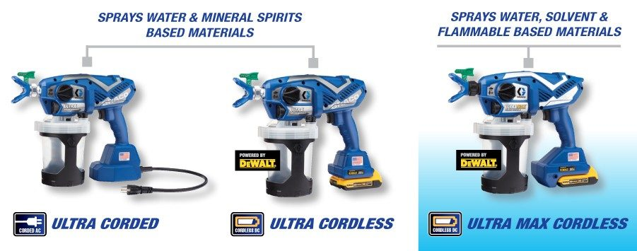 Sprays water, minerals spirits, solvents and Flammable materials Graco Ultra Max Cordless Airless Handheld Paint Sprayer