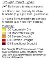 droughttable