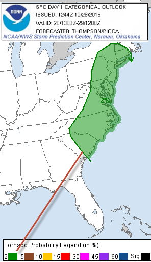 2% chance of a Tornado