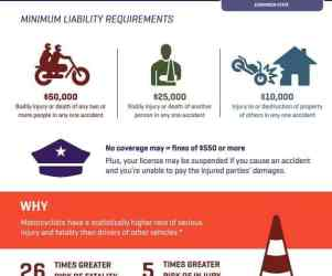 Stay Legal When Riding Your Motorcycle In Washington [infographic]