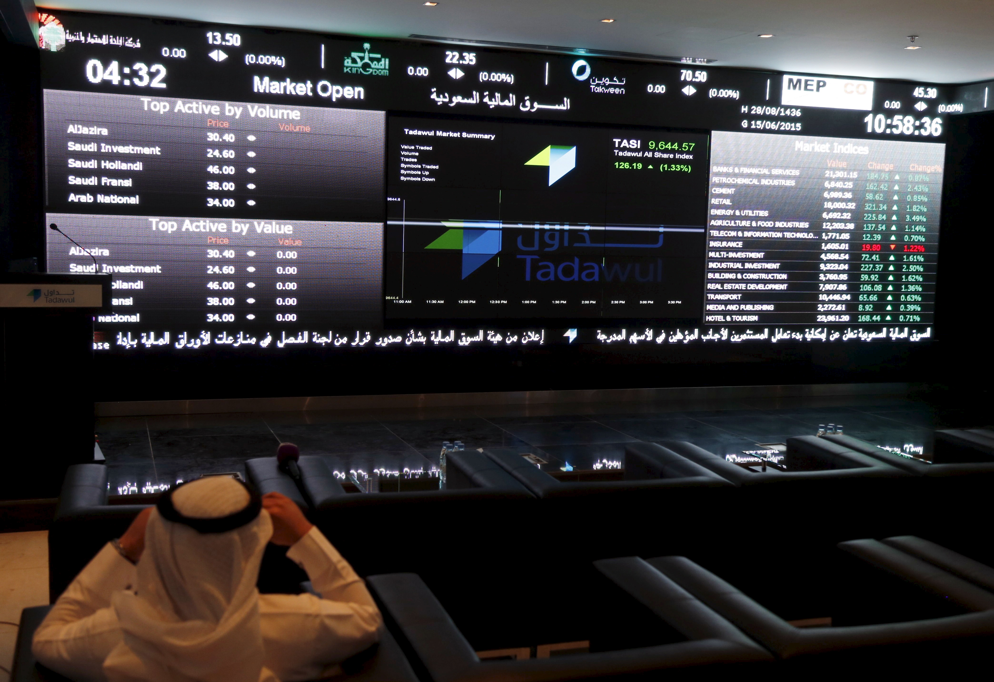 SABIC weighs on Saudi, most major Gulf markets mixed