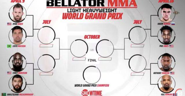 Bellator Tournament