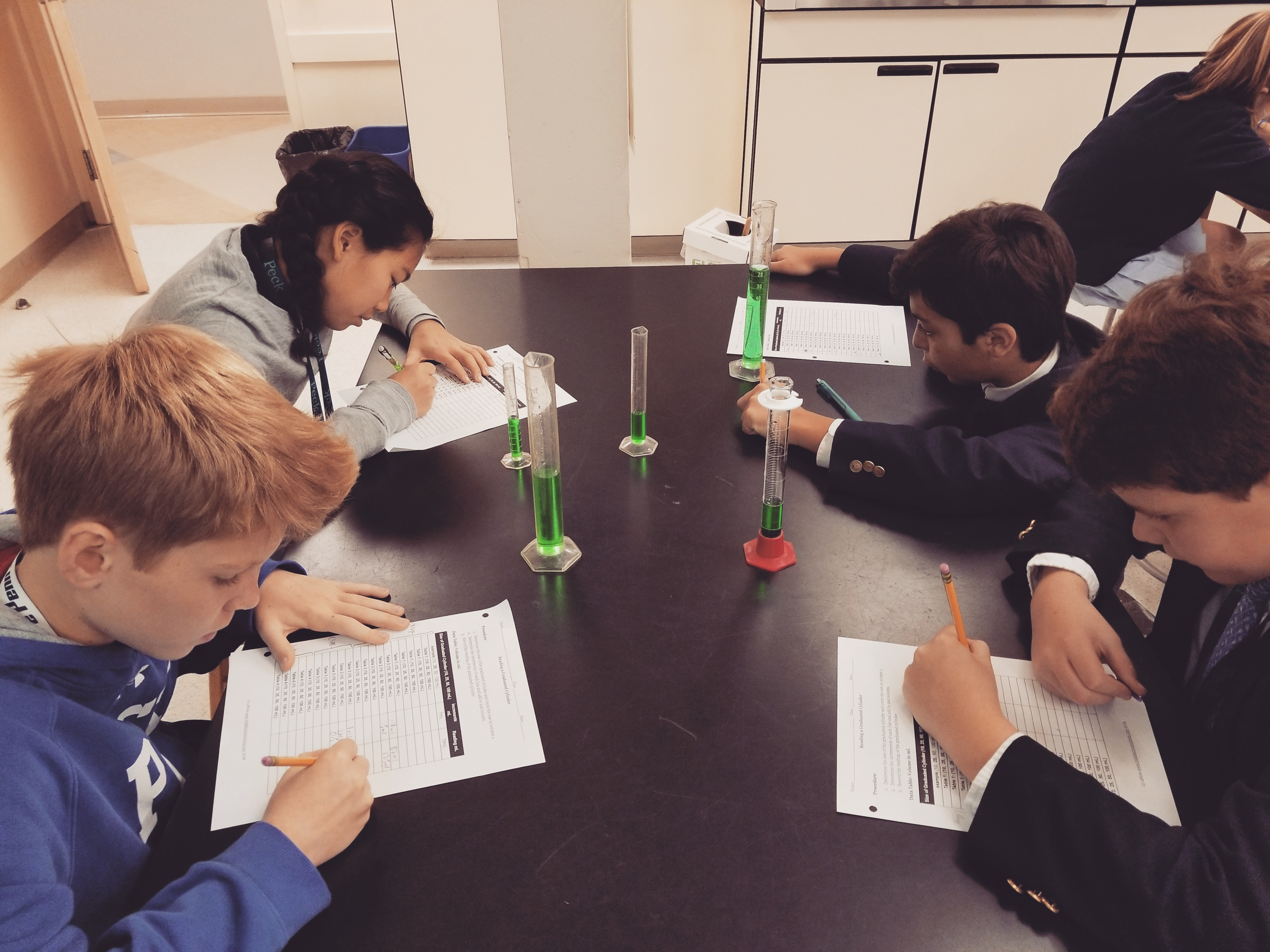 Reading A Graduated Cylinder Rotation Stations Middle