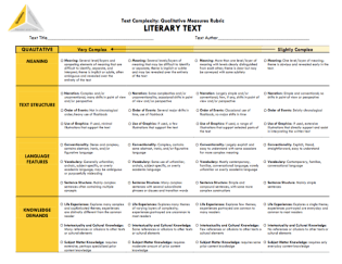 Qualitative Text Complexity Rubric >> Link to Document: http://bit.ly/1MSzE9b