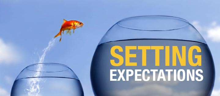 Six Sources of Expectations Which Effect Brand Perceptions