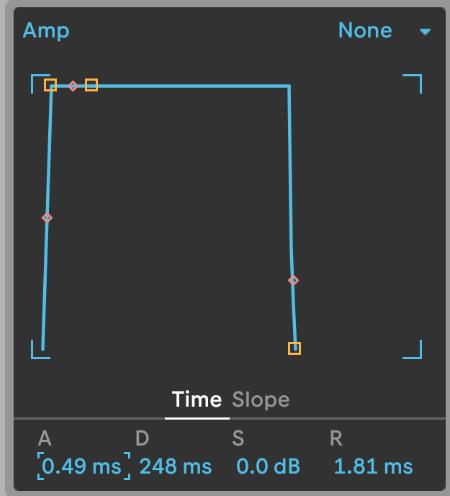 『Amp』のエンベロープを調整しているところ