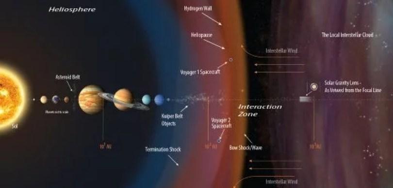 espaço todo 2 - NASA não quer saber mais da Lua?