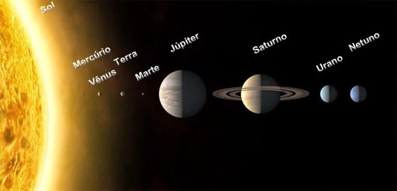 Veja A Comparação Dos Planetas E Estrelas