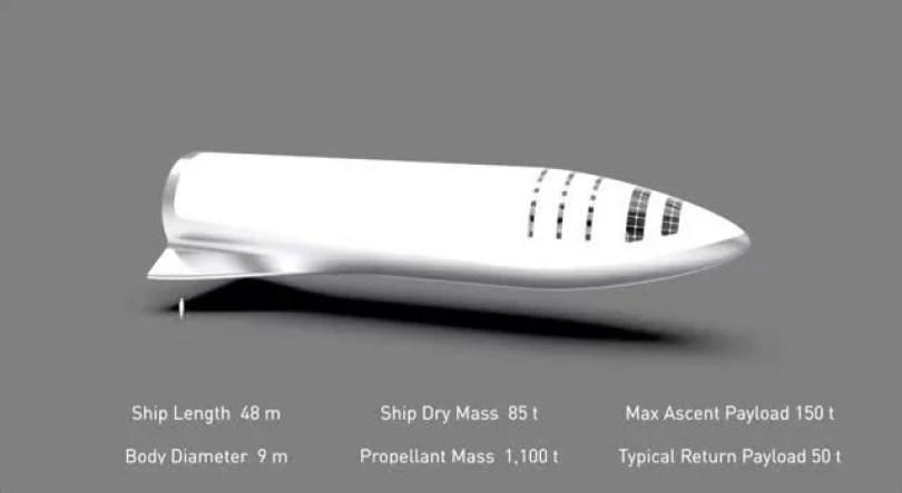 Fotos, Curiosidades, Comunicação, Jornalismo, Marketing, Propaganda, Mídia Interessante elon-musk-bfr-2017-marte Na Austália Elon Musk apresenta suas ideias futurísticas - IAC 2017 Internet Universo