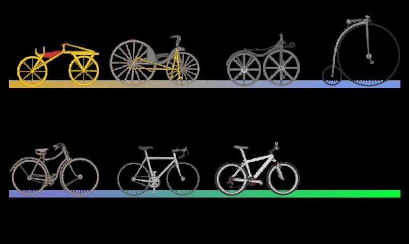 evolução da bicileta - Quem inventou a bicicleta?  Os Primeiros conceitos