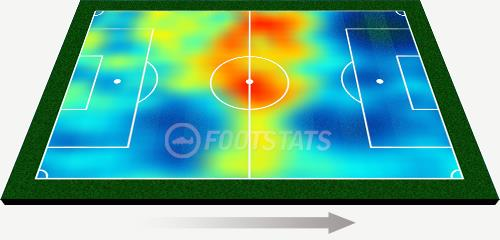 Mapa de Calor de Thiago Santos contra o Botafogo. (Fonte/Créditos: Footstats)