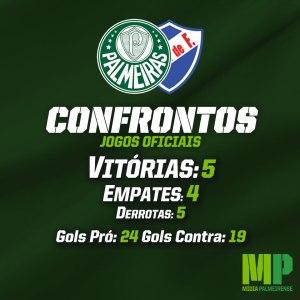 Duelo deste sábado dará ao vencedor  vantagem no equilibrado retrospecto entre as duas equipes. (Mídia Palmeirense)