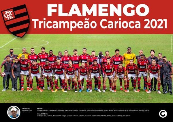 Pôster: Flamengo é tricampeão do Campeonato Carioca 2021   A Gazeta