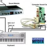 MIDI Latency