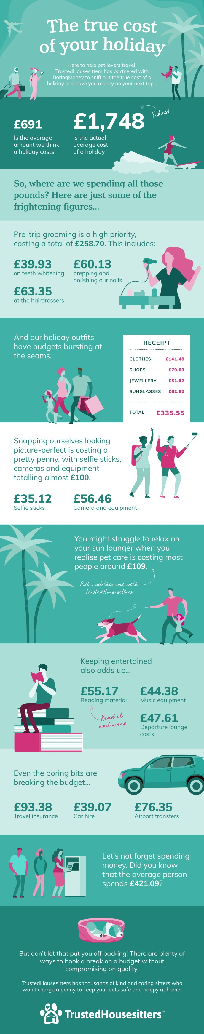 true-cost-of-your-holiday-infogr.jpg