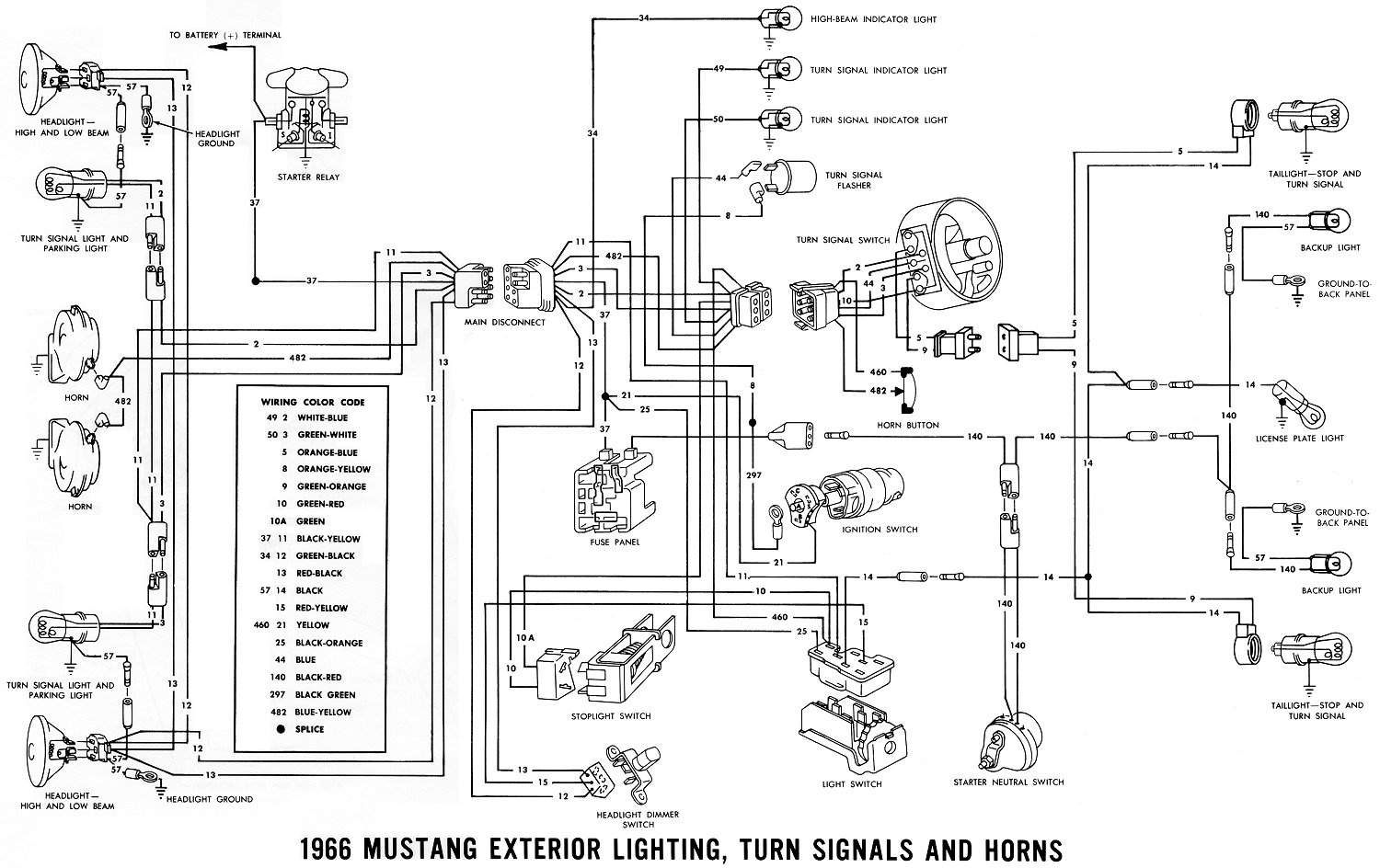 1966 mustang ignition switch wiring diagram