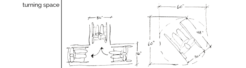 sketch of turning radius diagrams for wheelchair users
