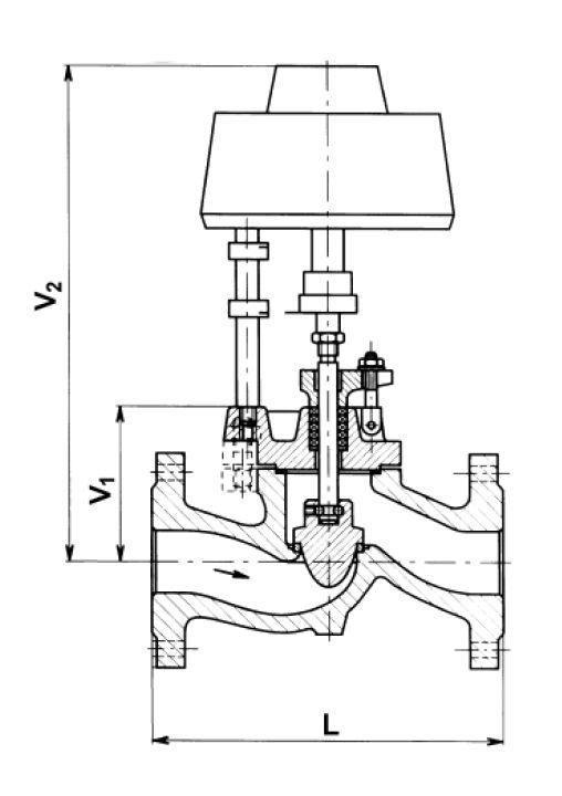 Membránové redukční ventily série RV23xx