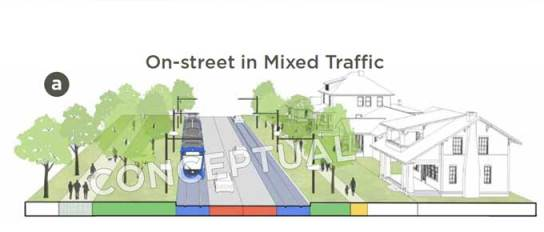 This conceptual drawing shows one of several options for a streetcar route on the Country Club Right-of-Way being considered by the city. Visit the link in the story below to see other options.