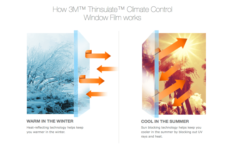 3M Thinsulate Window Films - Insulation for your Windows