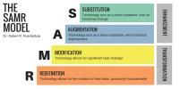 The_SAMR_Model