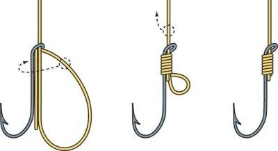 Noueds de pêche simple pour hamecon et nylon