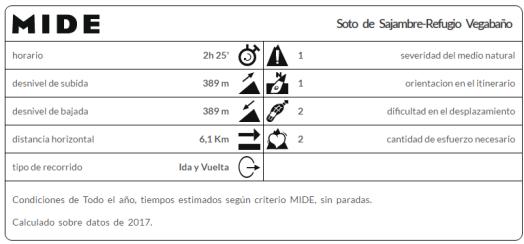 MIDE Vegabaño