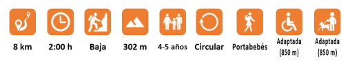 Itinerario_Montañeros_Urbasa_(Mi_familia_viajera)