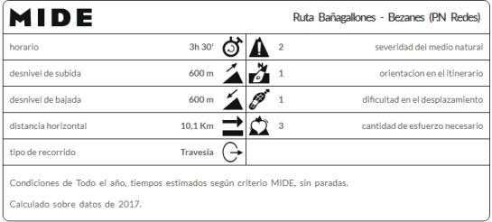 Brañagallones_Parque_Natural_Redes_(Mi_familia_viajera)
