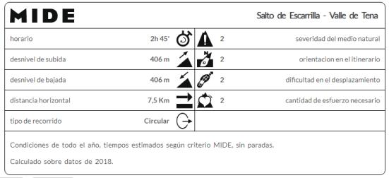 Salto_de_Escarrilla_Mi_familia_viajera