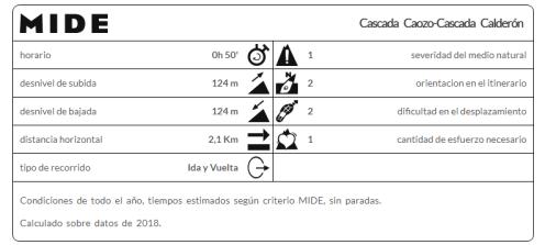Cascadas_Caozo_Calderón_y_Marta_Mi_familia_viajera