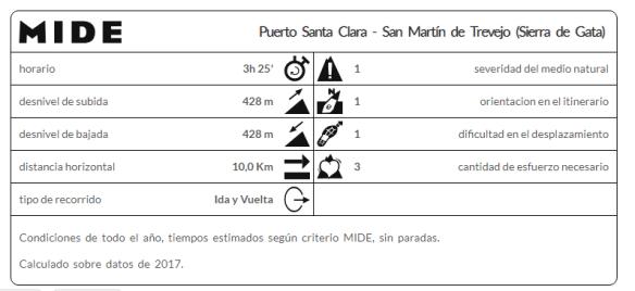 Puerto_de_Santa_Clara_San_Martin_de_Trevejo_Mi_familia_viajera