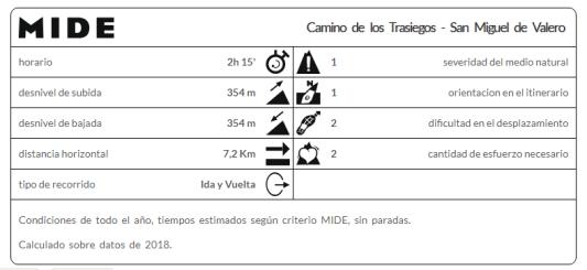 Camino_de_los_Trasiegos_Mi_familia_viajera