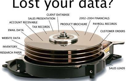 How do you backup you data?