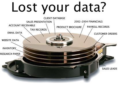How do you backup you data?
