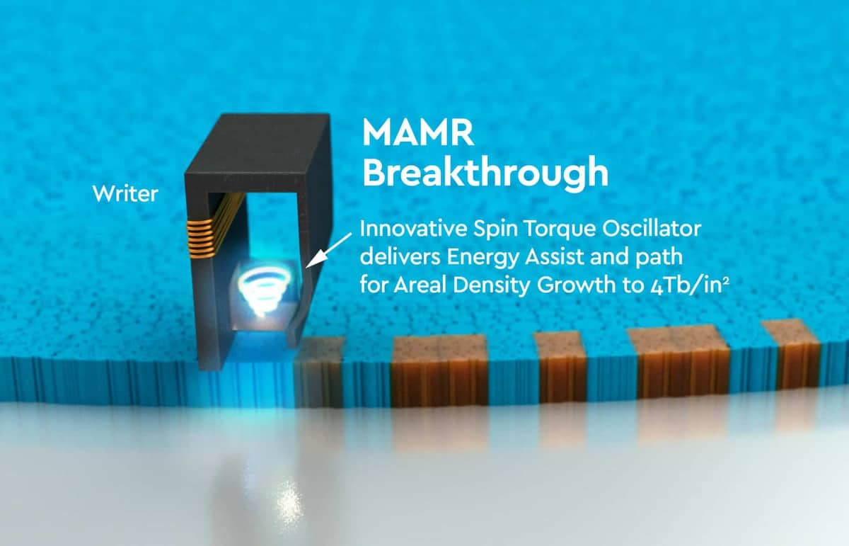 Western Digital's new MAMR technology promises 40TB HDDs by 2025