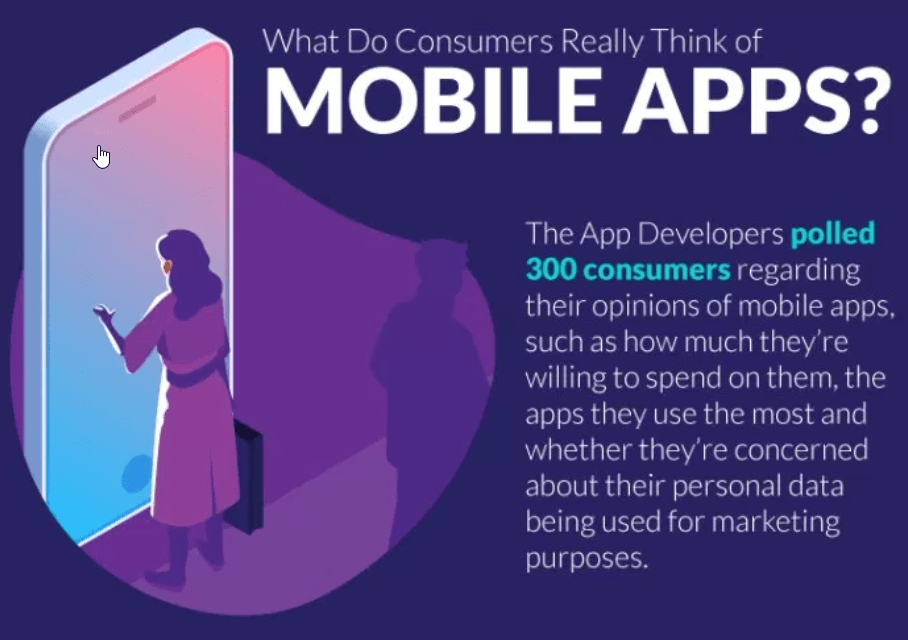 What do consumers really think of mobile apps?