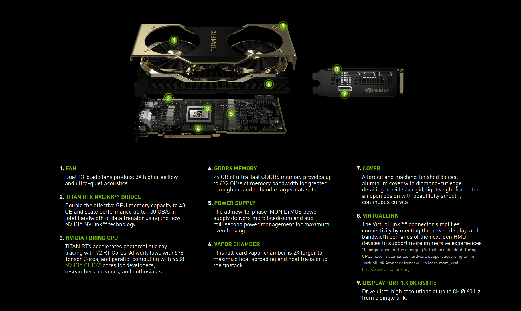Nvidia Titan RTX launched for just £2,399 - Etech Ghost