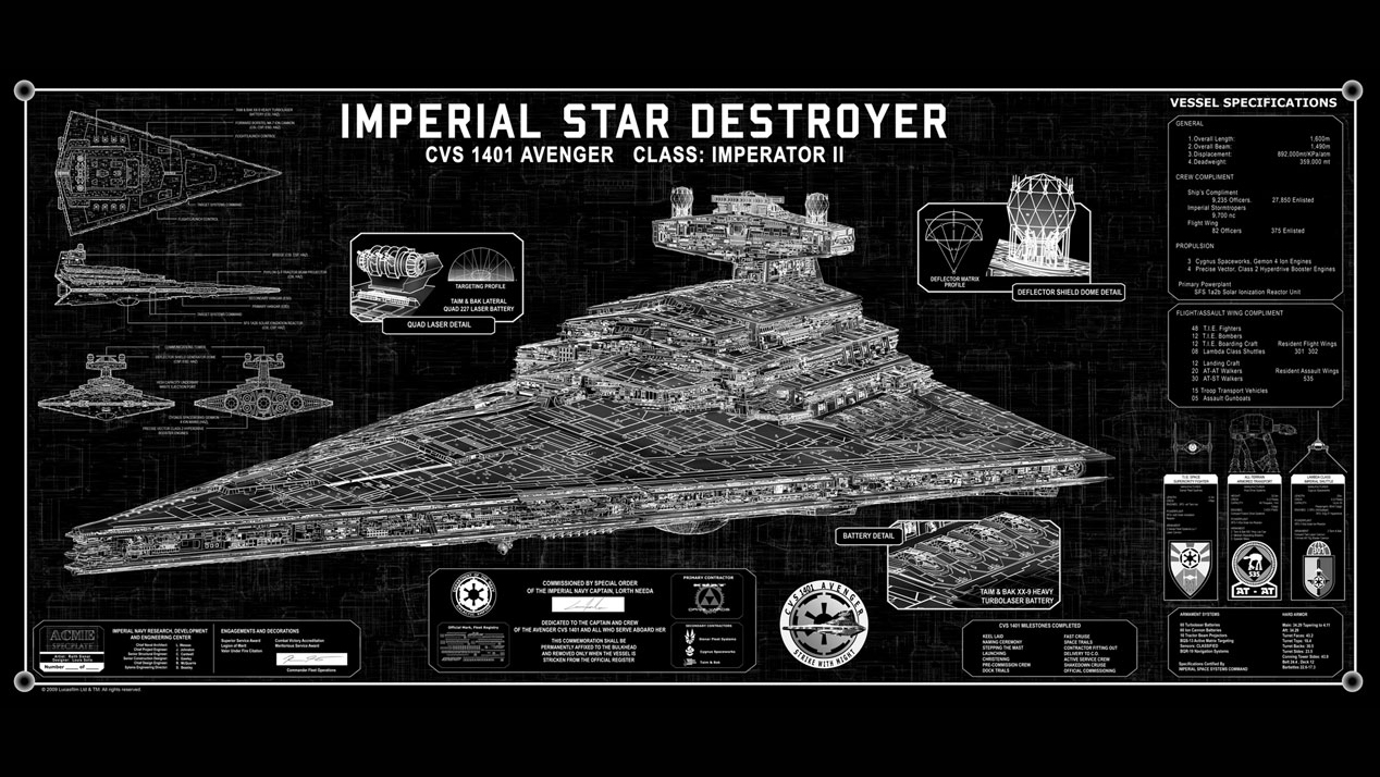 Star Wars Imperial Star Destroyer Spec Plate MightyMega