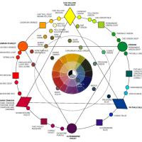La rueda de colores (I)