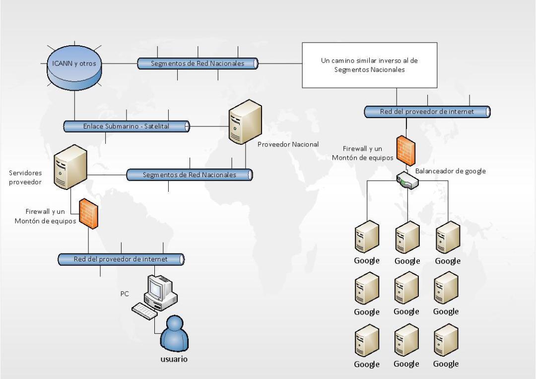 navegador_servidor_web_2