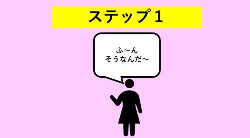 コミュニケーション1
